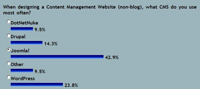 previous-poll