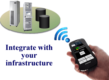 Infrastructure Integration
